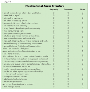 Emotional abuse inventory