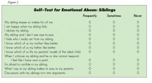 Emotional abuse inventory for siblings