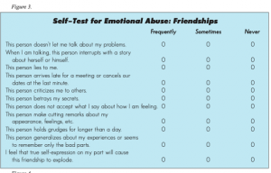 self test for emotional abuse friends